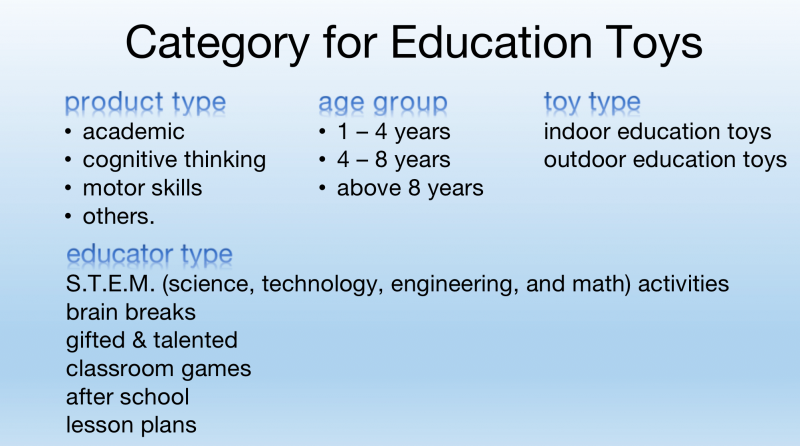 category for educational toys